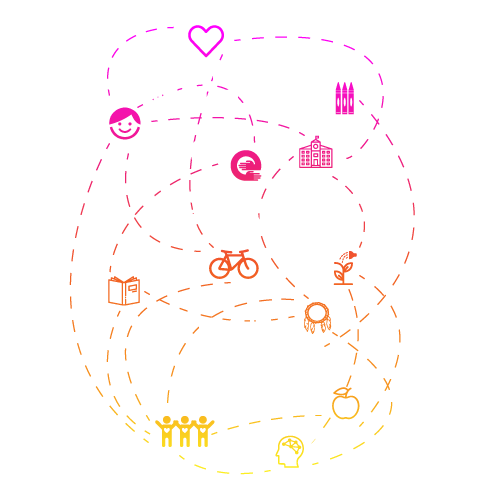 Well-Being in Schools